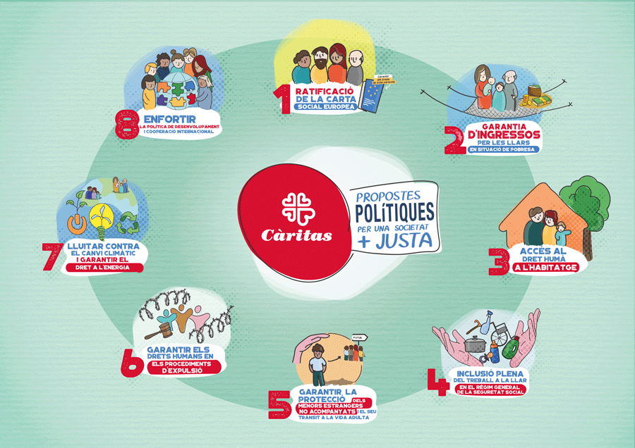 propostes-politiques-caritas